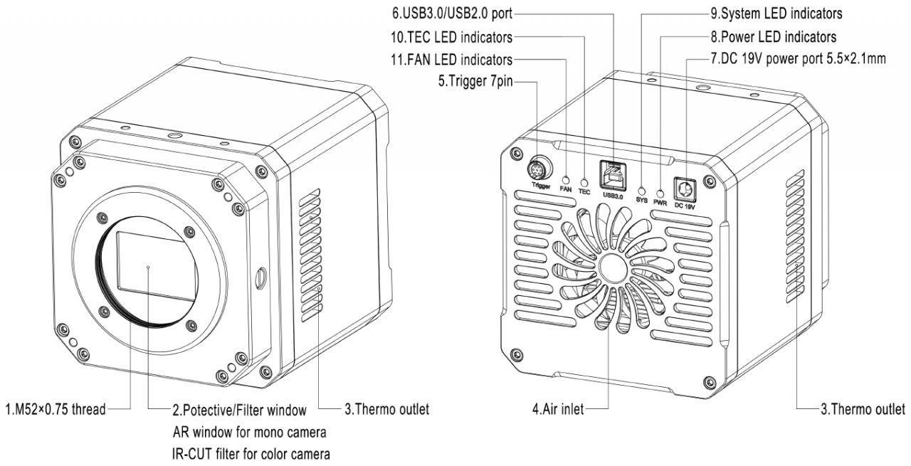 Максимальный размер камеры