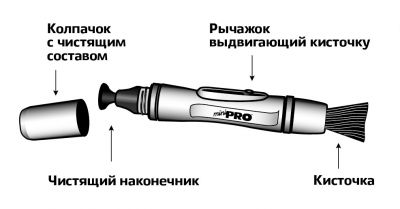 Minipro Карандаш Для Очистки Оптики Микроскопа